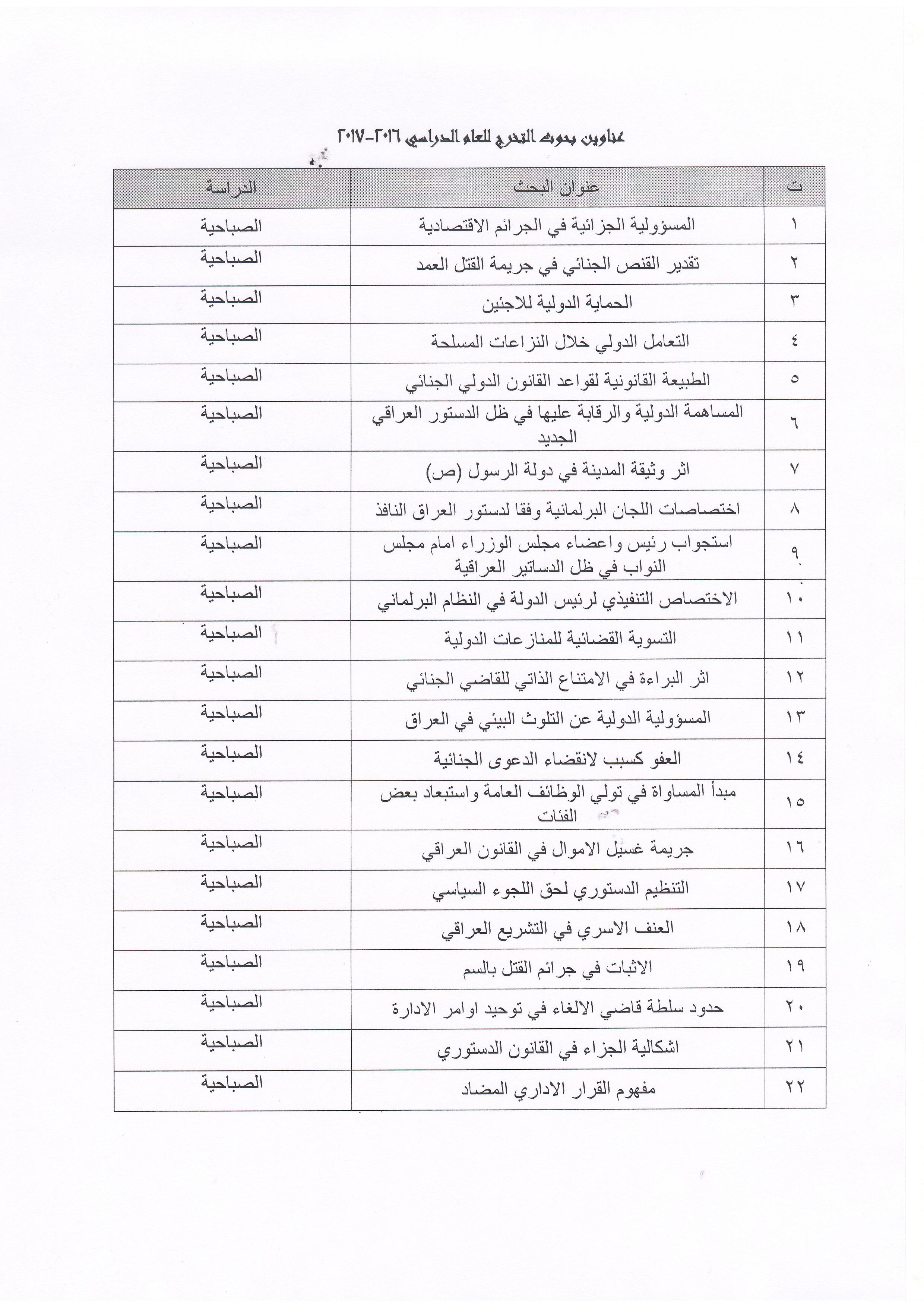 بحث تخرج جاهز في القانون pdf